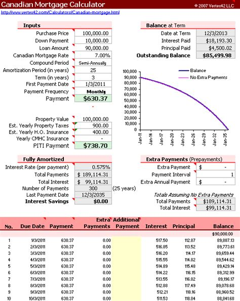 Mortgage Amortization Table Mortgage Amortization In Canada | free canadian mortgage calculator for excel