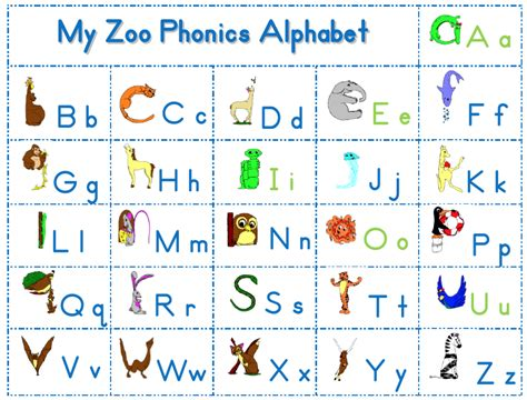 free printable zoo phonics cards zoo phonics mrs lacher s class