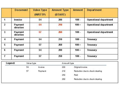 Invoice Reconciliation Template invoice reconciliation template invoice template 2017