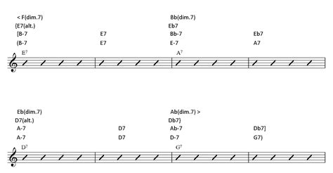 jazz rhythm how to practice how to improvise over rhythm changes like a pro learn