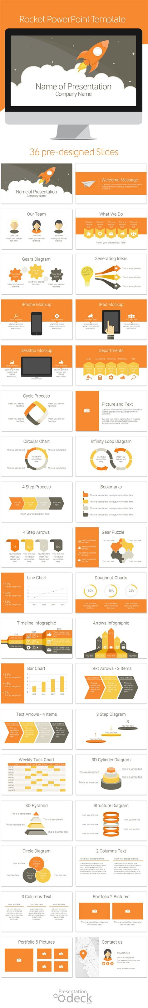 designing in indesign for powerpoint design powerpoint template indesign gallery powerpoint