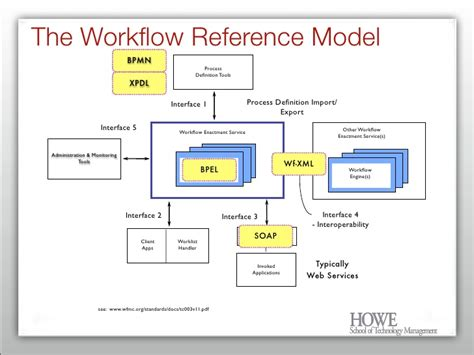 bpm workflow engine bpm workflow engine 28 images business process