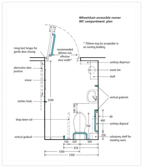 toilet compartment layout image showing a plan of a wheelchair accessible corner wc