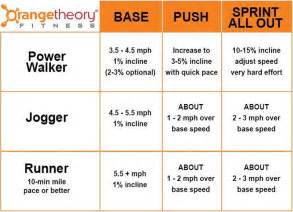 machine based workout routine 1000 images about orange theory on treadmill
