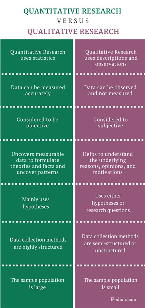 qualitative pattern definition difference between quantitative and qualitative research