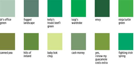 green color names these are all green