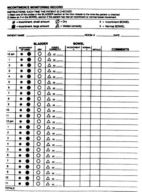 printable toileting schedule incontinence in the nursing home annals of internal medicine