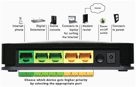 netgear gsav home theater  gaming network switch