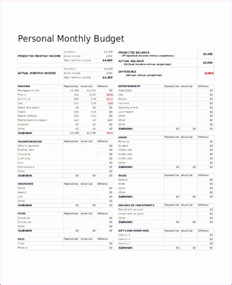 projected budget template excel 10 projected budget template excel exceltemplates