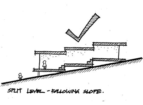 slope house design house plans for building on a slope