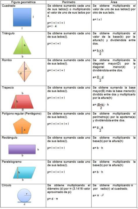 figuras geometricas formulas m 225 s de 20 ideas incre 237 bles sobre areas de figuras