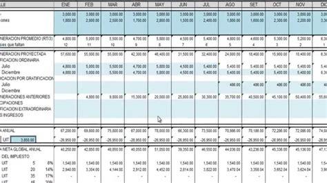 calculo de categoria 5ta sunat ano 2015 plantilla en excel para c 225 lculo de renta de quinta