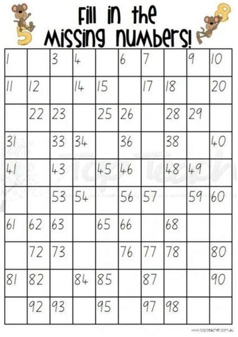 partial hundreds chart printable search results for blank printable 120 number chart
