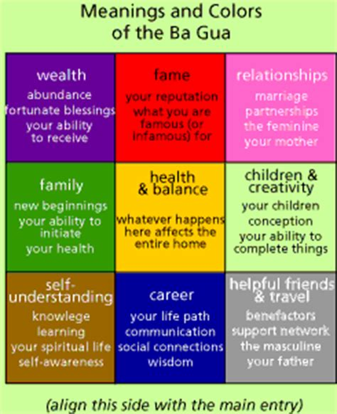 feng shui for health make your home a feel good sanctuary with feng shui epic self