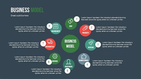 Business Model Powerpoint Presentation Template By Sananik Business Model Template Ppt