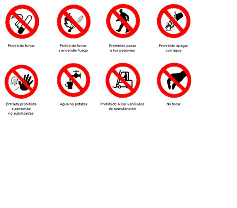 imagenes de signos visuales y su significado alimentaci 243 n nutrici 243 n seguridad e higiene alimentaria