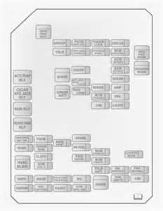 opel antara from 2011 fuse box diagram auto genius