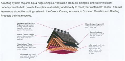 anatomy of a roof shingle inquiring eye home inspections roof