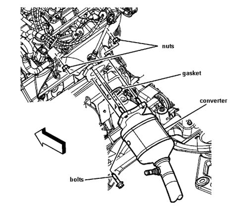 5 sd manual transmission imageresizertool