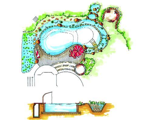 schwimmteich ohne folie 2465 schwimmteich ohne folie pendelleuchte holz selber bauen m