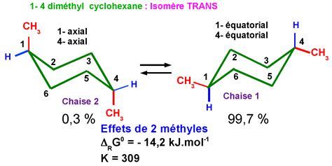 conformation chaise cyclohexanes mono substitu 233 s