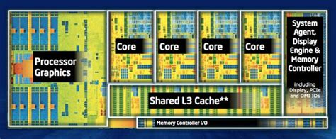 layout engineer intel inside intel s haswell what do 1 4 beellion transistors