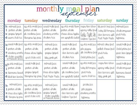 a month of meals on a budget july 2015 meal plan 31 days of no