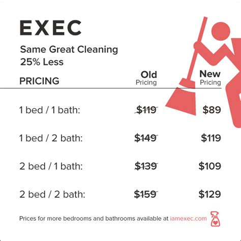 house cleaning prices house cleaning services prices list