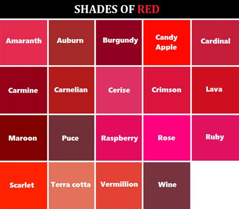 shades of red list art writing colors reference referenceforwriters