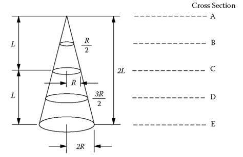 how to calculate cross sectional area of a pipe three dimensional models for spatial data geometrical