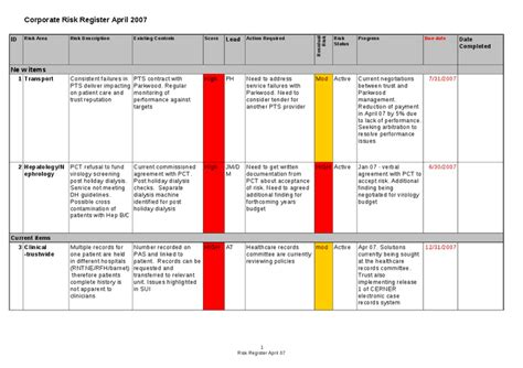 hazard risk register template cool template risk register sle photos the best