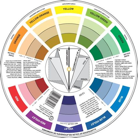 color wheel design best 25 color wheel interior design ideas on