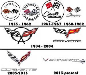 corvette logo design history and evolution logorealm