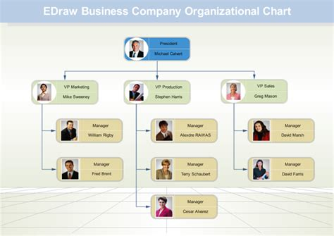 Org Chart Template Out Of Darkness Best Organizational Chart Template