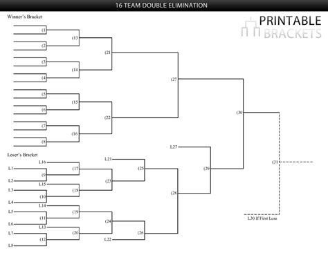 16 team bracket template 16 team elimination bracket