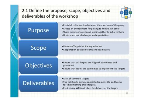 Work Shop Plans by Planning And Running A Successful Target Setting Workshop