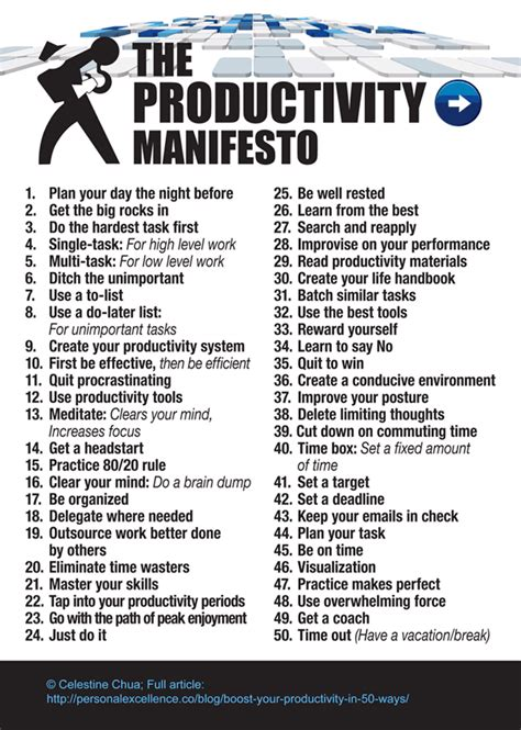 21 ways to your productivity improve your craft get published a field guide for writers books the productivity manifesto pictures photos and images