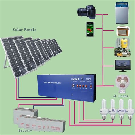 solar system cost for home in india running your house with solar power how to build a house