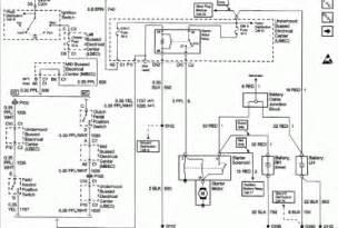 pelvic girdle blank diagram wedocable