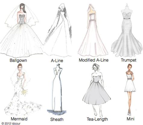 Wedding Gowns 101: Learn the Silhouettes   BridalGuide