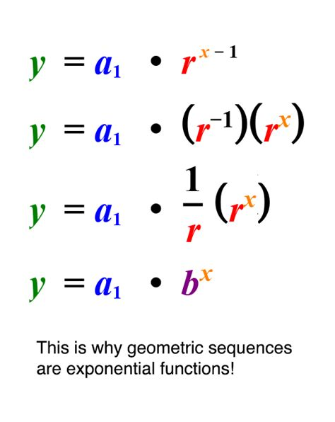 geometric pattern equation sequences as functions learn it part 2