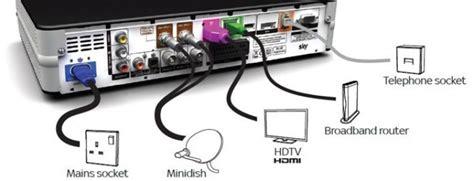 hdmi wiring diagram of a analog wiring diagram wiring
