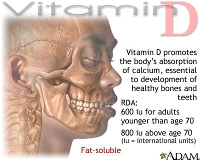 After You D vitamin d uf health of florida health