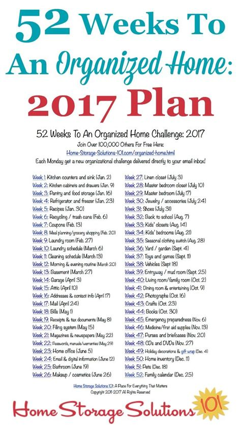 printable home organization lists 52 weeks to an organized home join the weekly challenges