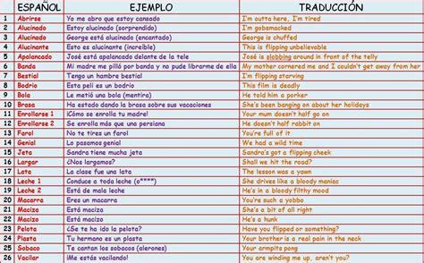 20 preguntas en ingles y español expresiones slang ingl 233 s espa 241 ol parte 2 aprende