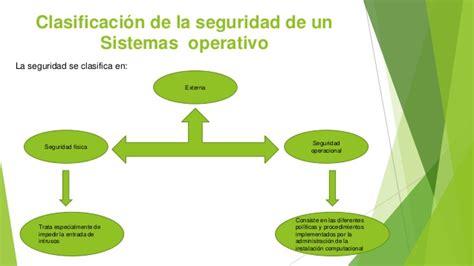 imagenes de sistemas operativos virtuales seguridad en los sistemas informaticos