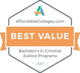 Best Value Mba 2017 by West A M Awards And Accolades