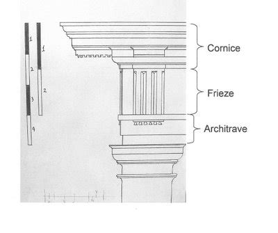 Parts Of A Cornice Classic Order Entablatures Design Matters