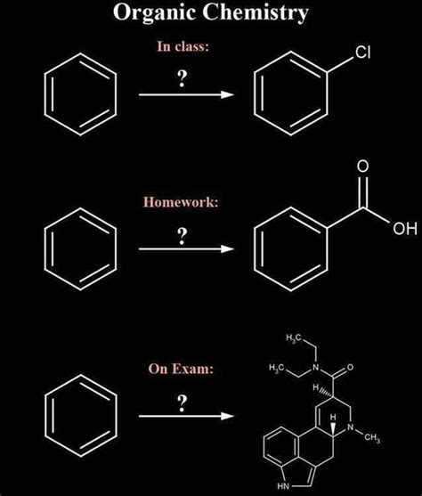 Funny Organic Chemistry Memes - the reality of organic chemistry chemistry jokes