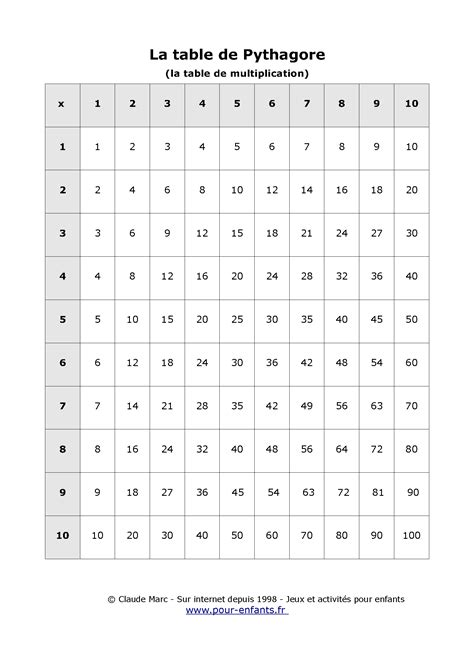 table de multiplication de 14 multiplication a imprimer new calendar template site